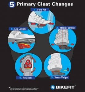 BikeFit Manual Cleat Changes