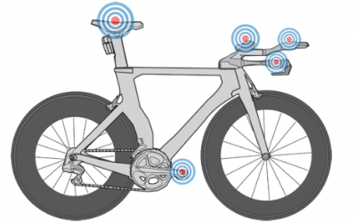 How to Fit a Triathlon or Time Trial Bike Part 1: Overview