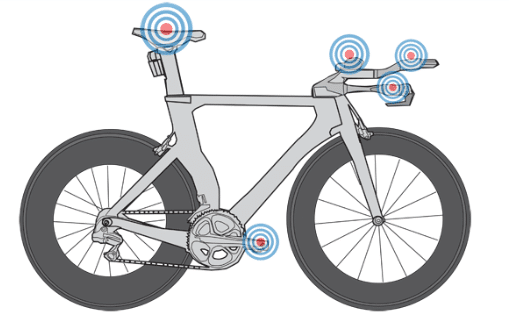 How To Fit A Triathlon Bike Or Time Trial Bike Part 1