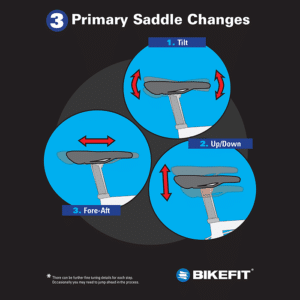 BikeFit Saddle Fitting Road Bicycle Fit