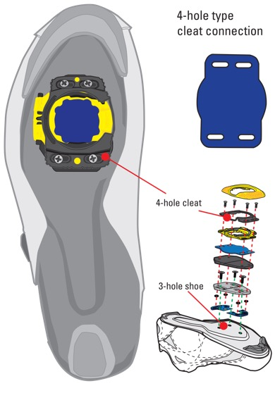 Speedplay Wedges Bicycle cleats