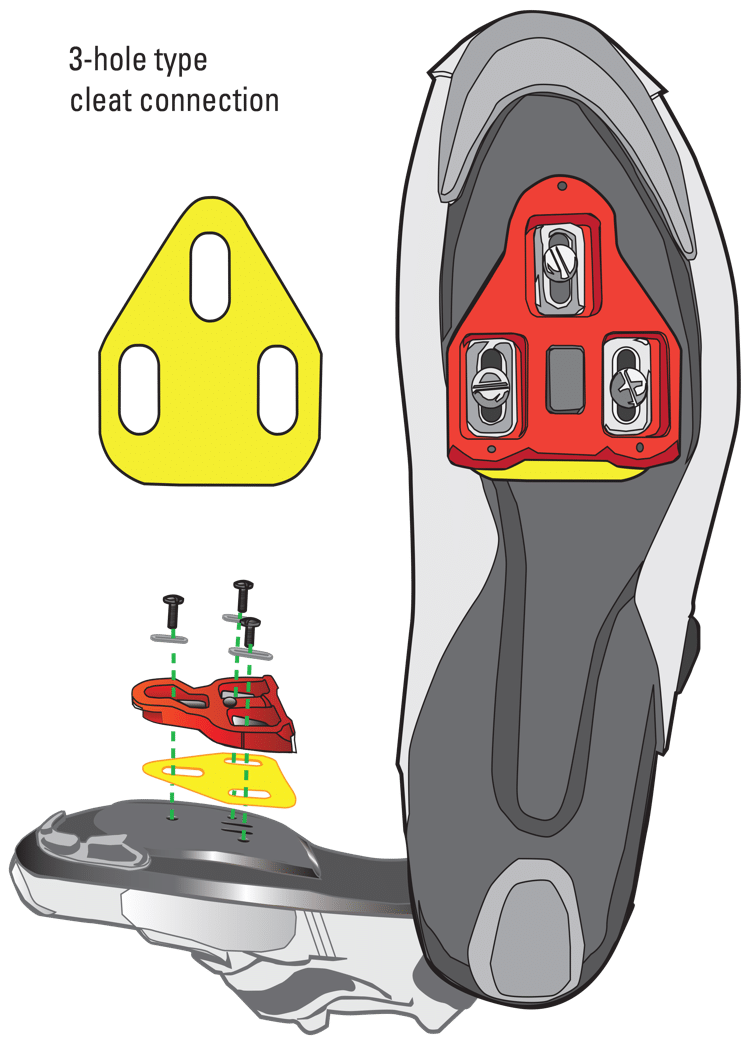 Spd Sl Cleats >> Find the Type of Cleat Wedges to fit Your Bicycle Cleats