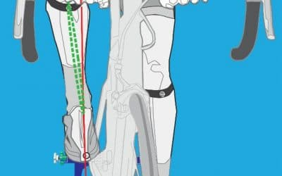 Cycling Knee Pain? Stance Width may be the Culprit.