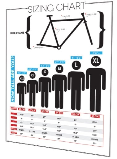 Correct Seat Height For Bike Riding